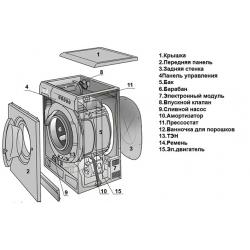 Лицевая панель в сборе для стиральной машины Samsung DC97-18826A