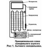 Конденсатор холодильника в сборе Indesit C00853008